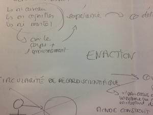 enaction-poster
